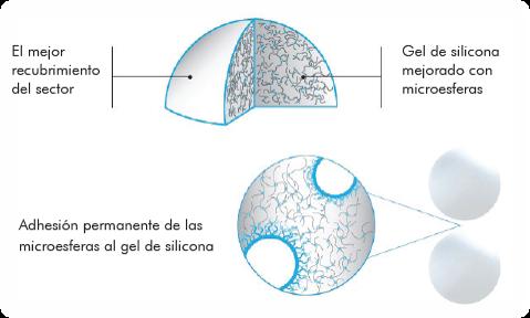 esferas implantes B-Lite